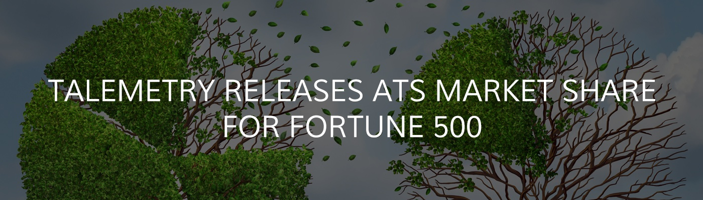 Talemetry Releases ATS Market Share for Fortune 500