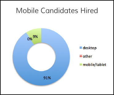mobile-recruiting-hired.jpg