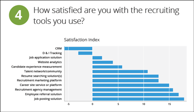 recruitment-marketing-technology-satisfaction.png