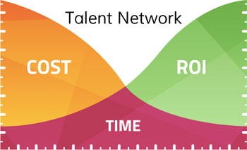 talent-network-return-on-investment.jpg