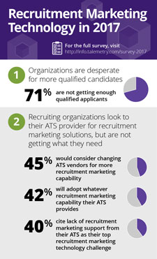 recruitment-marketing-infographic-tease-225.jpg